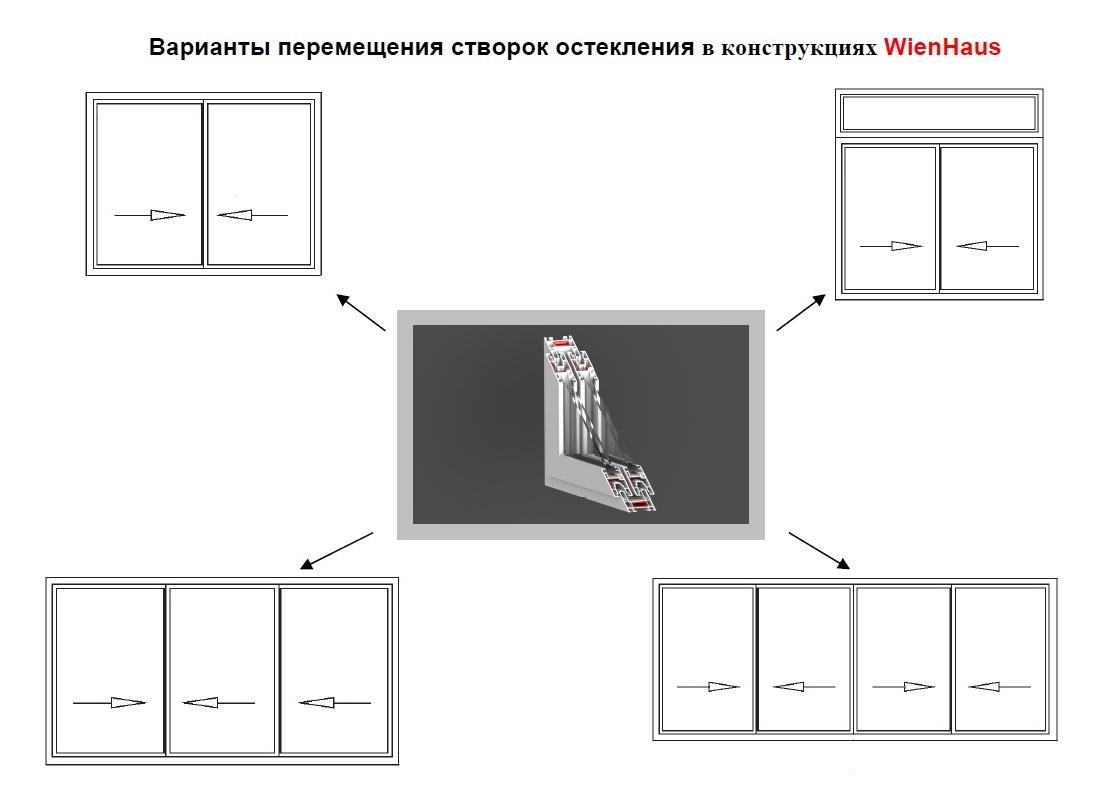 Створки раздвижных пластиковых окон производимых в Харькове
