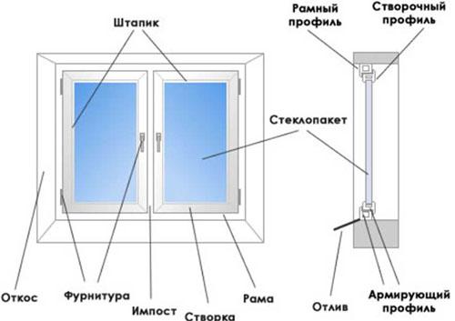 Инструкция Рольставни На Двери